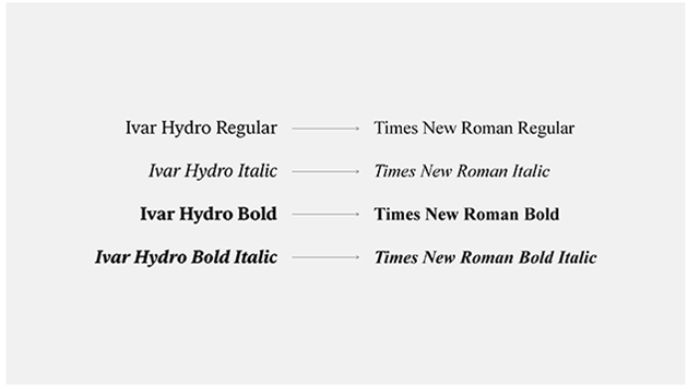 times new roman shown as fallback for ivar hydro font