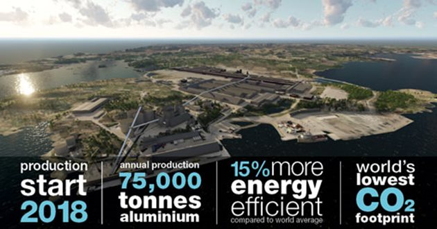 production start 2018. annual production 75.000 tonnes aluminium. 15% more energy efficient compared to world average. World's lowest co2 footprint.